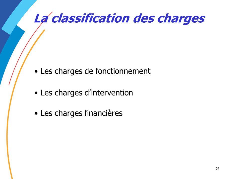 59 La classification des charges Les charges de fonctionnement Les charges dintervention Les charges financières