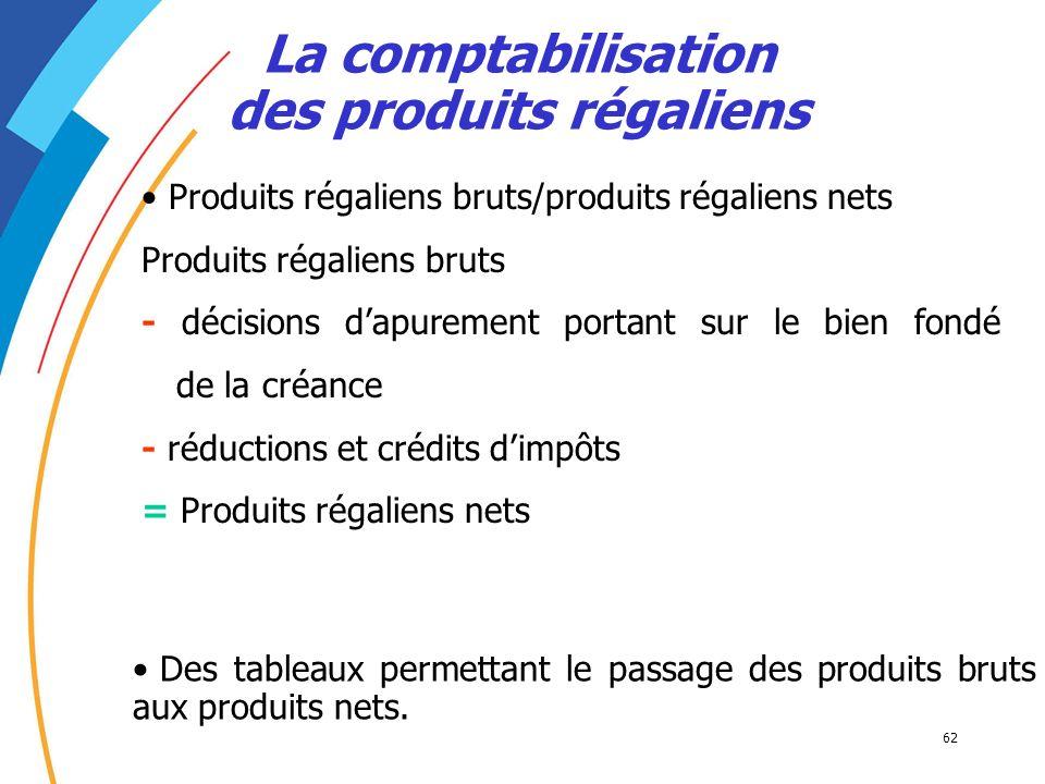 62 Produits régaliens bruts/produits régaliens nets Produits régaliens bruts - décisions dapurement portant sur le bien fondé de la créance - réductio