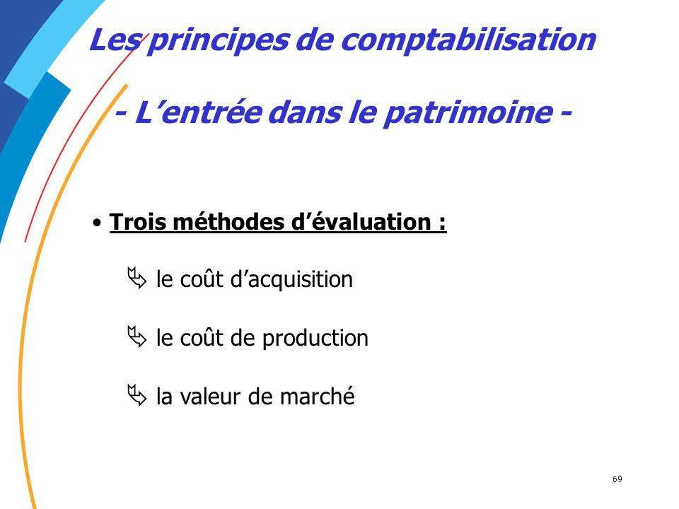 69 Les principes de comptabilisation - Lentrée dans le patrimoine - Trois méthodes dévaluation : le coût dacquisition le coût de production la valeur