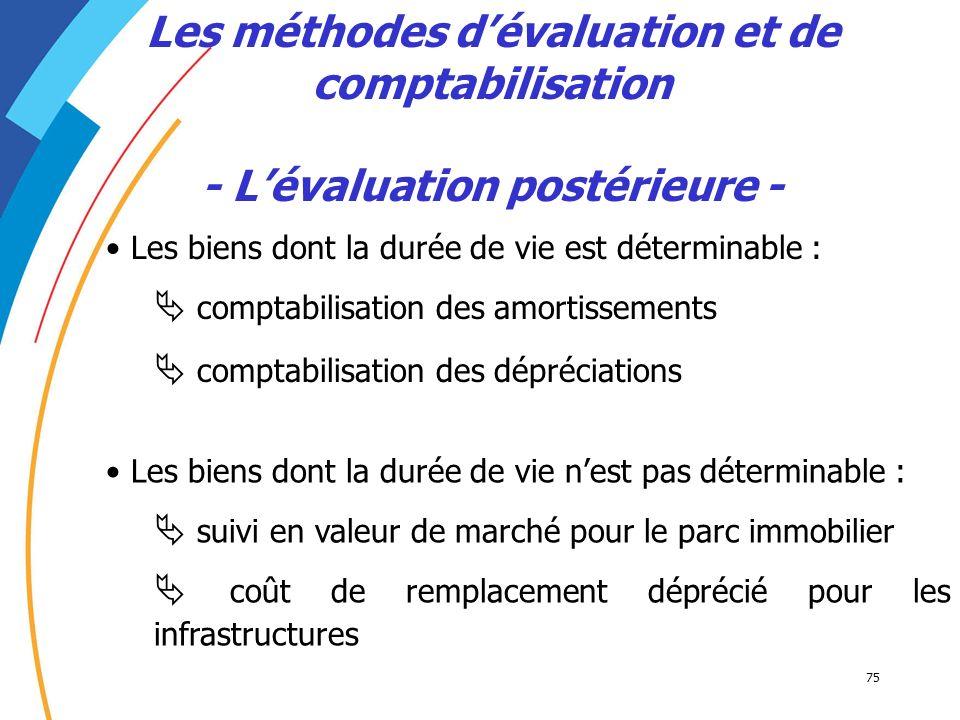 75 Les méthodes dévaluation et de comptabilisation - Lévaluation postérieure - Les biens dont la durée de vie est déterminable : comptabilisation des