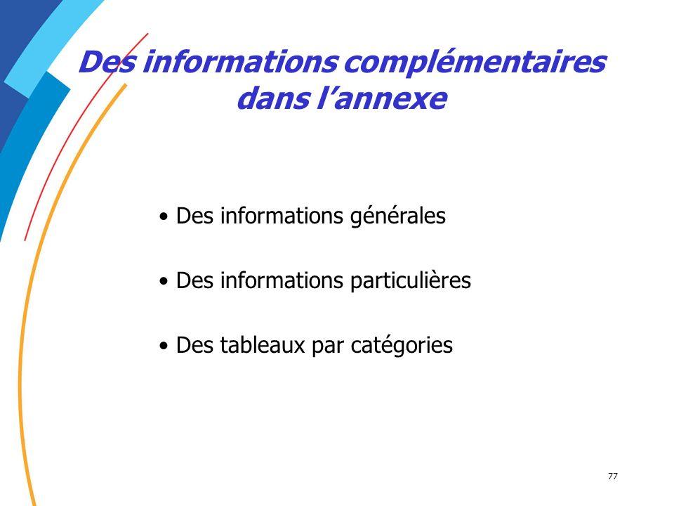 77 Des informations complémentaires dans lannexe Des informations générales Des informations particulières Des tableaux par catégories