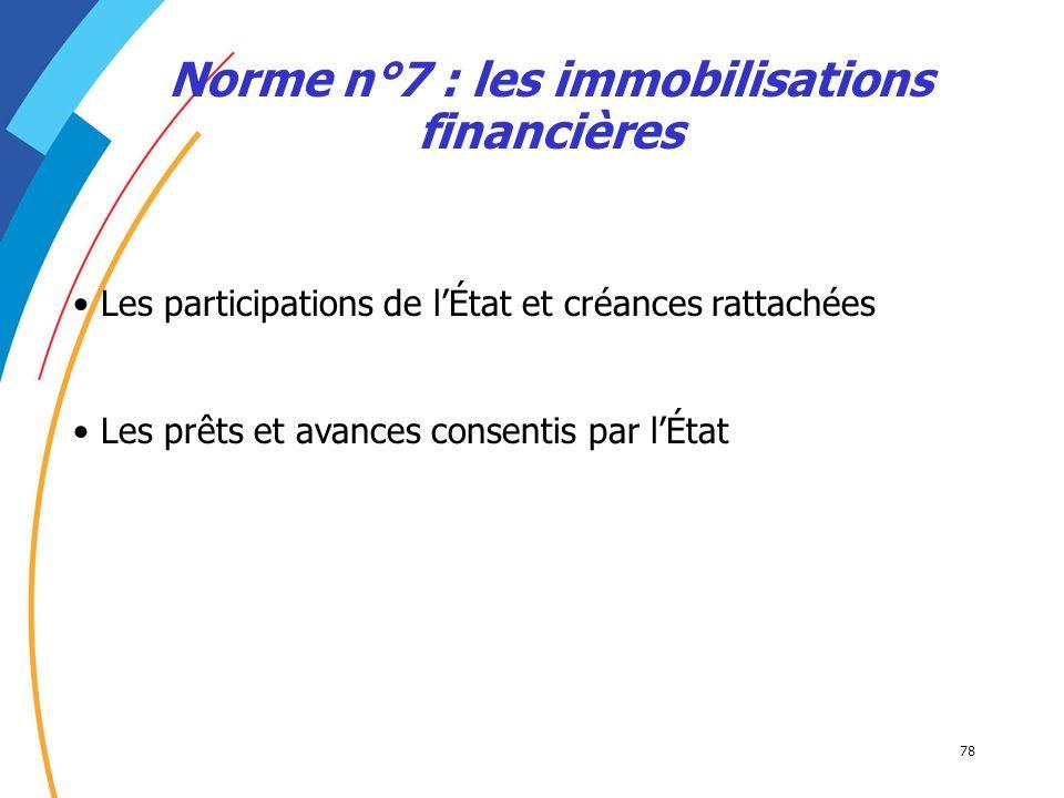 78 Norme n°7 : les immobilisations financières Les participations de lÉtat et créances rattachées Les prêts et avances consentis par lÉtat