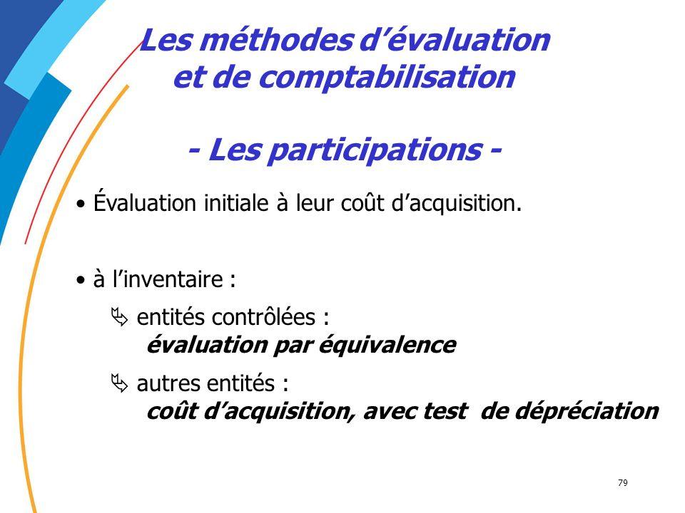 79 Les méthodes dévaluation et de comptabilisation - Les participations - Évaluation initiale à leur coût dacquisition. à linventaire : entités contrô