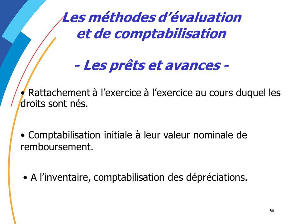 80 Les méthodes dévaluation et de comptabilisation - Les prêts et avances - Rattachement à lexercice à lexercice au cours duquel les droits sont nés.