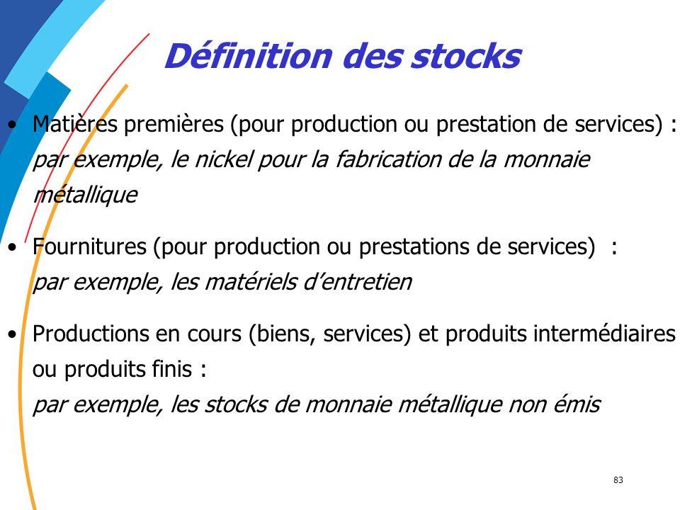 83 Définition des stocks Matières premières (pour production ou prestation de services) : par exemple, le nickel pour la fabrication de la monnaie mét