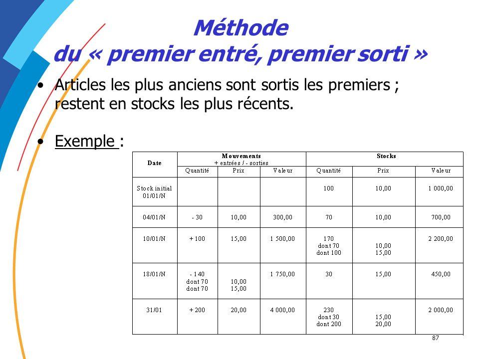 87 Méthode du « premier entré, premier sorti » Articles les plus anciens sont sortis les premiers ; restent en stocks les plus récents. Exemple :