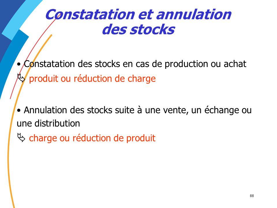 88 Constatation et annulation des stocks Constatation des stocks en cas de production ou achat produit ou réduction de charge Annulation des stocks su