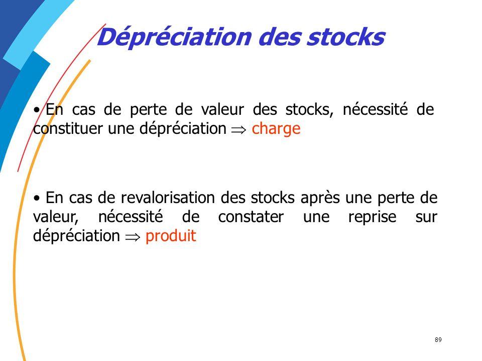 89 Dépréciation des stocks En cas de perte de valeur des stocks, nécessité de constituer une dépréciation charge En cas de revalorisation des stocks a