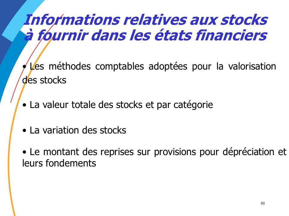 90 Informations relatives aux stocks à fournir dans les états financiers Les méthodes comptables adoptées pour la valorisation des stocks La valeur to