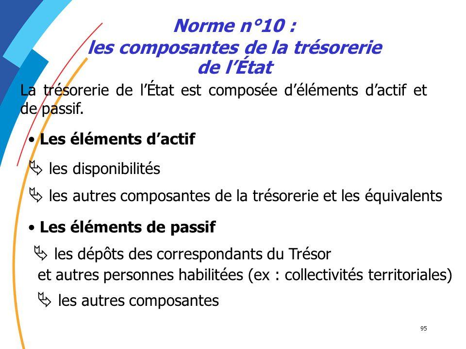 95 Norme n°10 : les composantes de la trésorerie de lÉtat Les éléments de passif La trésorerie de lÉtat est composée déléments dactif et de passif. Le