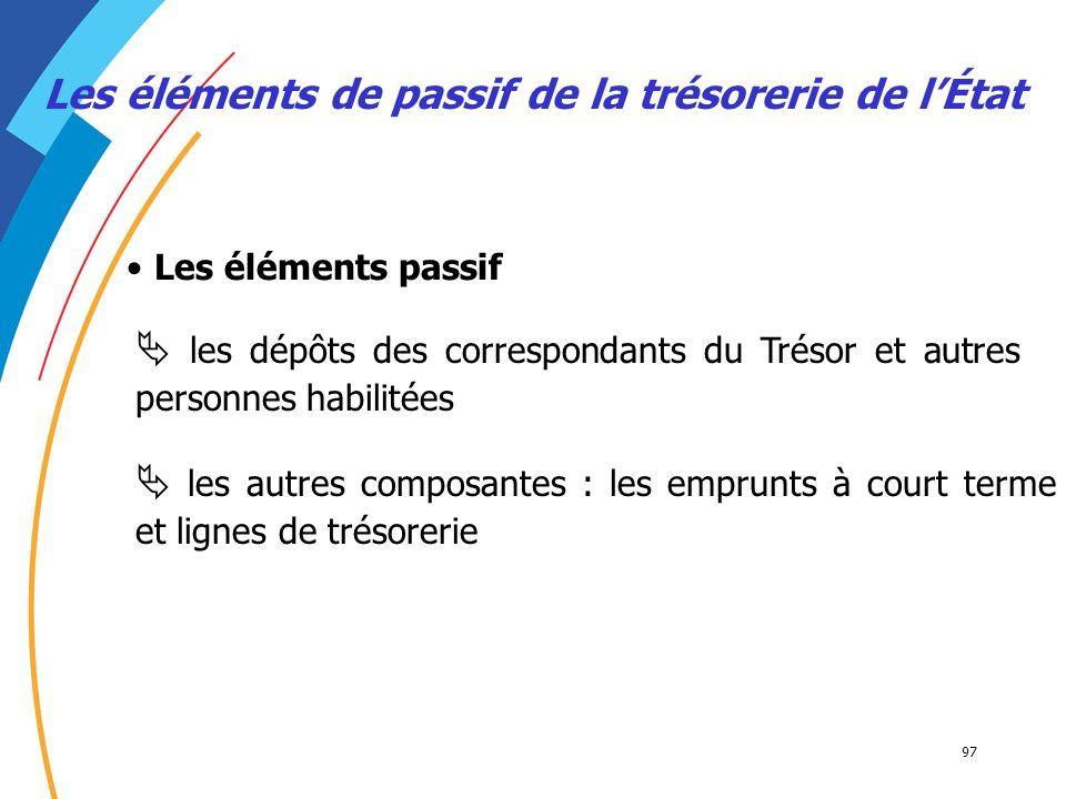97 Les éléments passif les autres composantes : les emprunts à court terme et lignes de trésorerie les dépôts des correspondants du Trésor et autres p