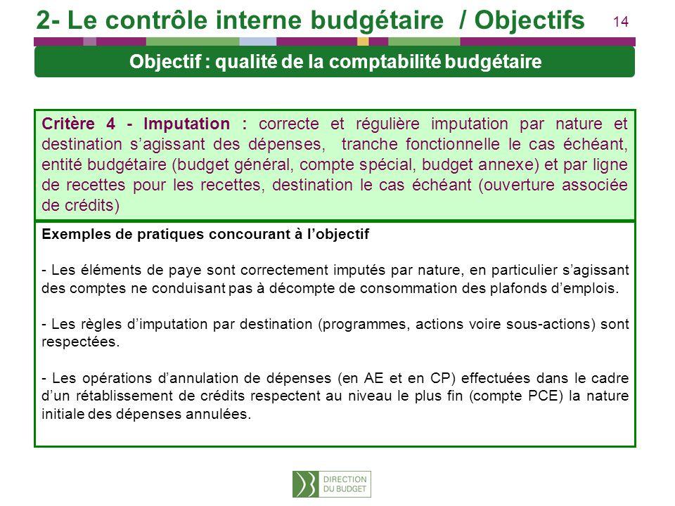 14 Objectif : qualité de la comptabilité budgétaire Exemples de pratiques concourant à lobjectif - Les éléments de paye sont correctement imputés par