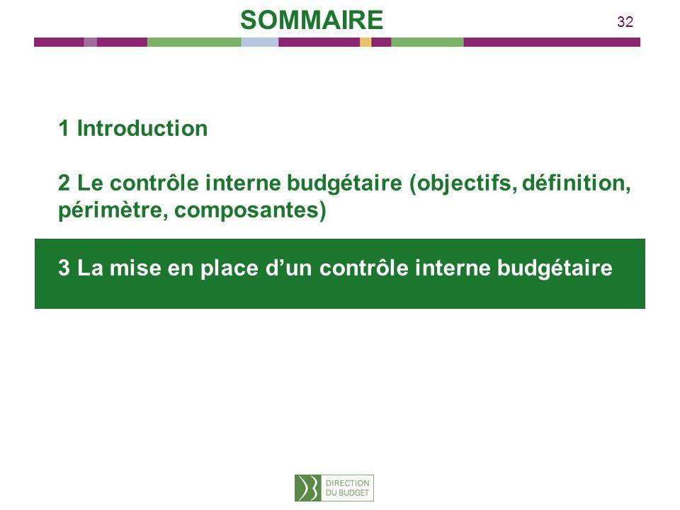 32 1 Introduction 2 Le contrôle interne budgétaire (objectifs, définition, périmètre, composantes) 3 La mise en place dun contrôle interne budgétaire