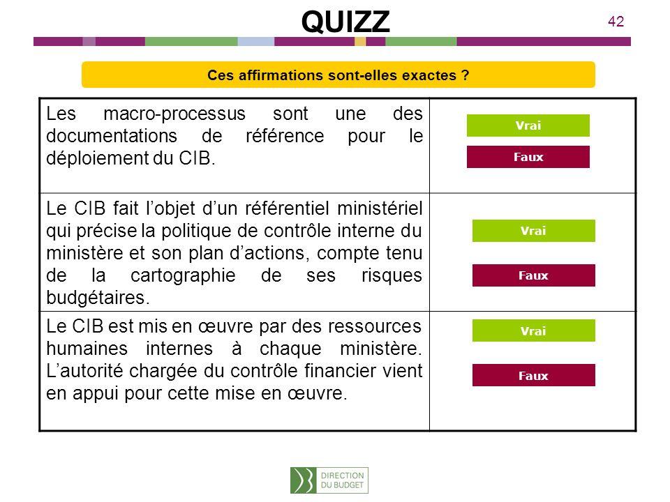 42 Les macro-processus sont une des documentations de référence pour le déploiement du CIB. Le CIB fait lobjet dun référentiel ministériel qui précise