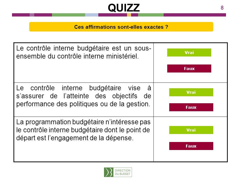 8 Le contrôle interne budgétaire est un sous- ensemble du contrôle interne ministériel. Le contrôle interne budgétaire vise à sassurer de latteinte de