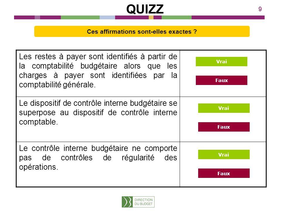 9 Les restes à payer sont identifiés à partir de la comptabilité budgétaire alors que les charges à payer sont identifiées par la comptabilité général