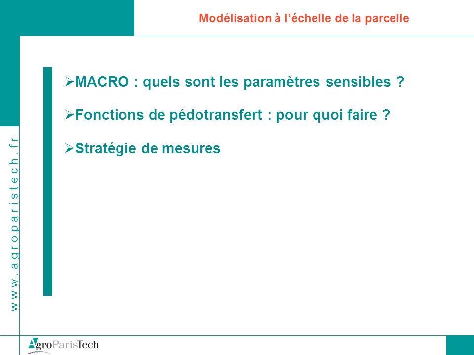 w w w. a g r o p a r i s t e c h. f r Modélisation à léchelle de la parcelle MACRO : quels sont les paramètres sensibles ? Fonctions de pédotransfert
