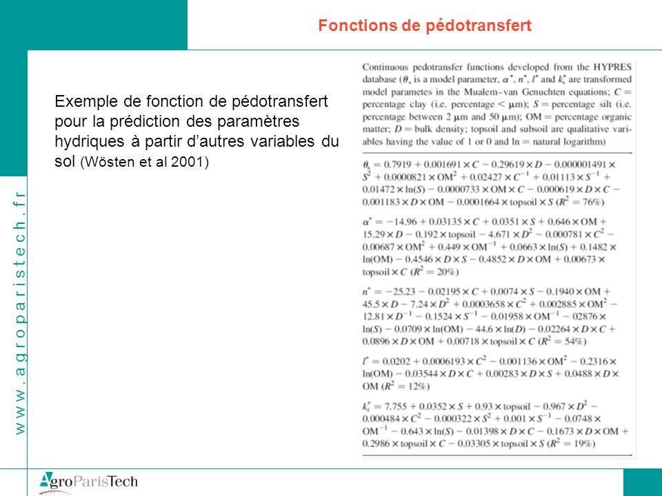 w w w. a g r o p a r i s t e c h. f r Fonctions de pédotransfert Exemple de fonction de pédotransfert pour la prédiction des paramètres hydriques à pa