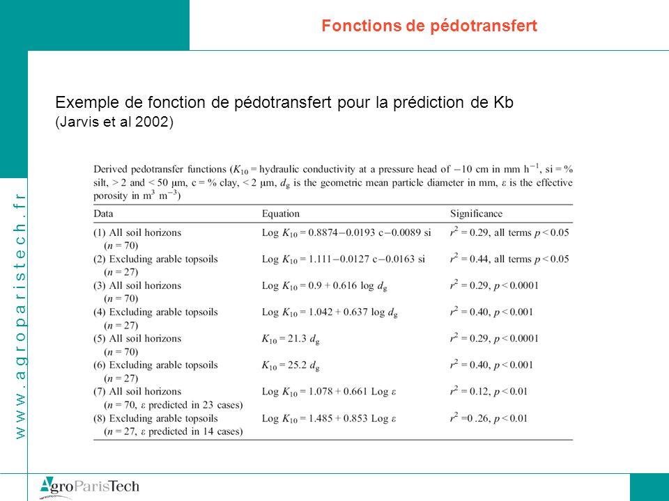 w w w. a g r o p a r i s t e c h. f r Fonctions de pédotransfert Exemple de fonction de pédotransfert pour la prédiction de Kb (Jarvis et al 2002)