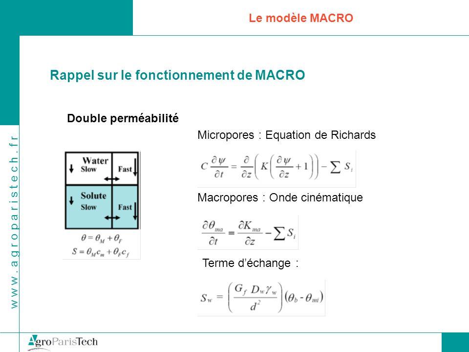 w w w. a g r o p a r i s t e c h. f r Le modèle MACRO Rappel sur le fonctionnement de MACRO Double perméabilité Micropores : Equation de Richards Macr