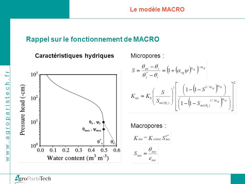w w w. a g r o p a r i s t e c h. f r Le modèle MACRO Rappel sur le fonctionnement de MACRO Micropores : Macropores : Caractéristiques hydriques