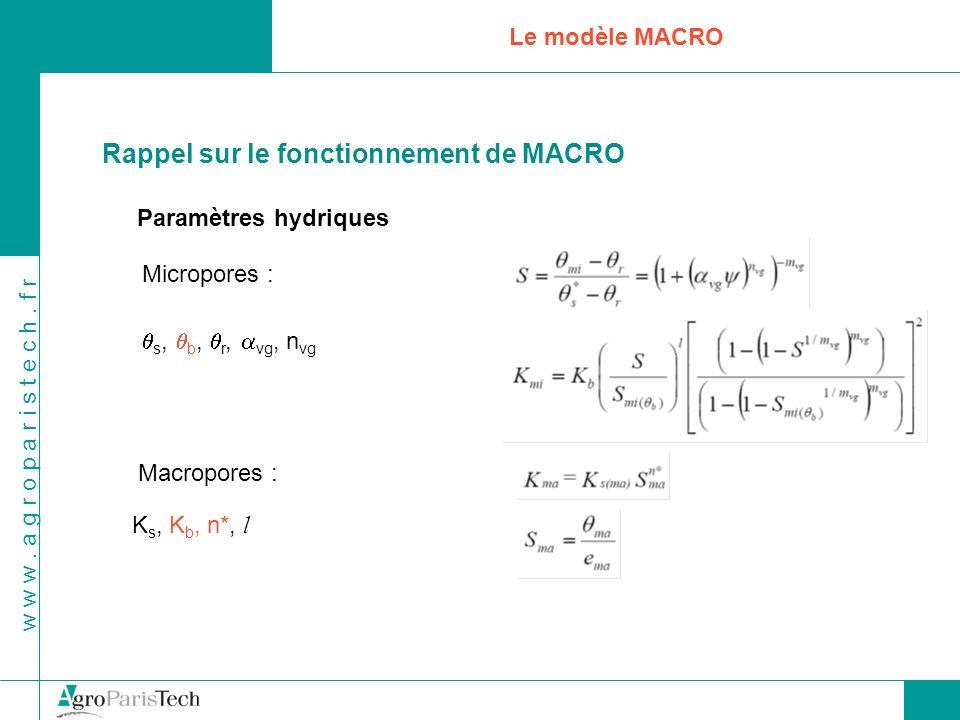 w w w. a g r o p a r i s t e c h. f r Le modèle MACRO Rappel sur le fonctionnement de MACRO Micropores : Macropores : Paramètres hydriques s, b, r, vg