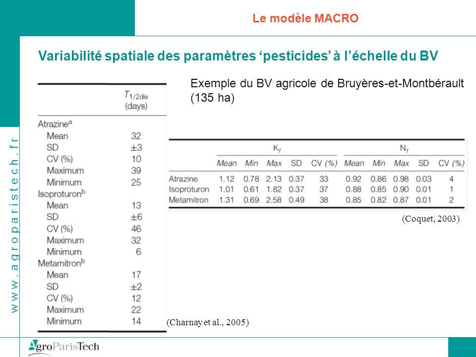w w w. a g r o p a r i s t e c h. f r Le modèle MACRO Variabilité spatiale des paramètres pesticides à léchelle du BV Exemple du BV agricole de Bruyèr