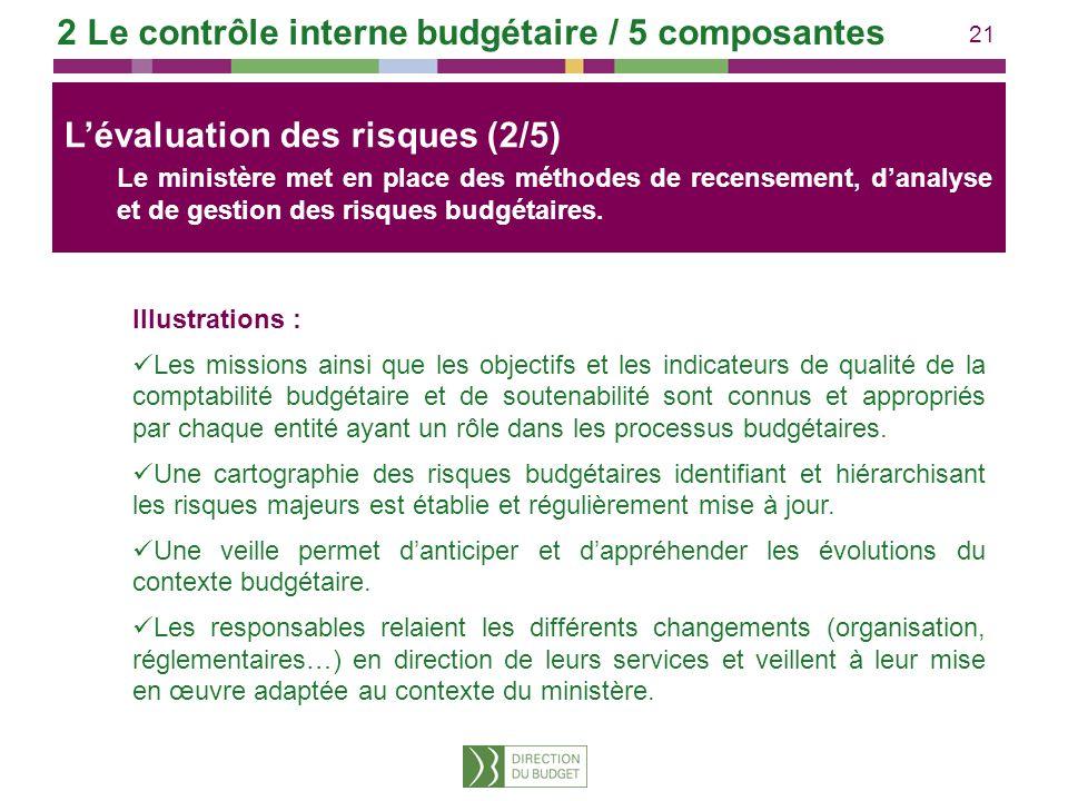 21 2 Le contrôle interne budgétaire / 5 composantes Illustrations : Les missions ainsi que les objectifs et les indicateurs de qualité de la comptabil