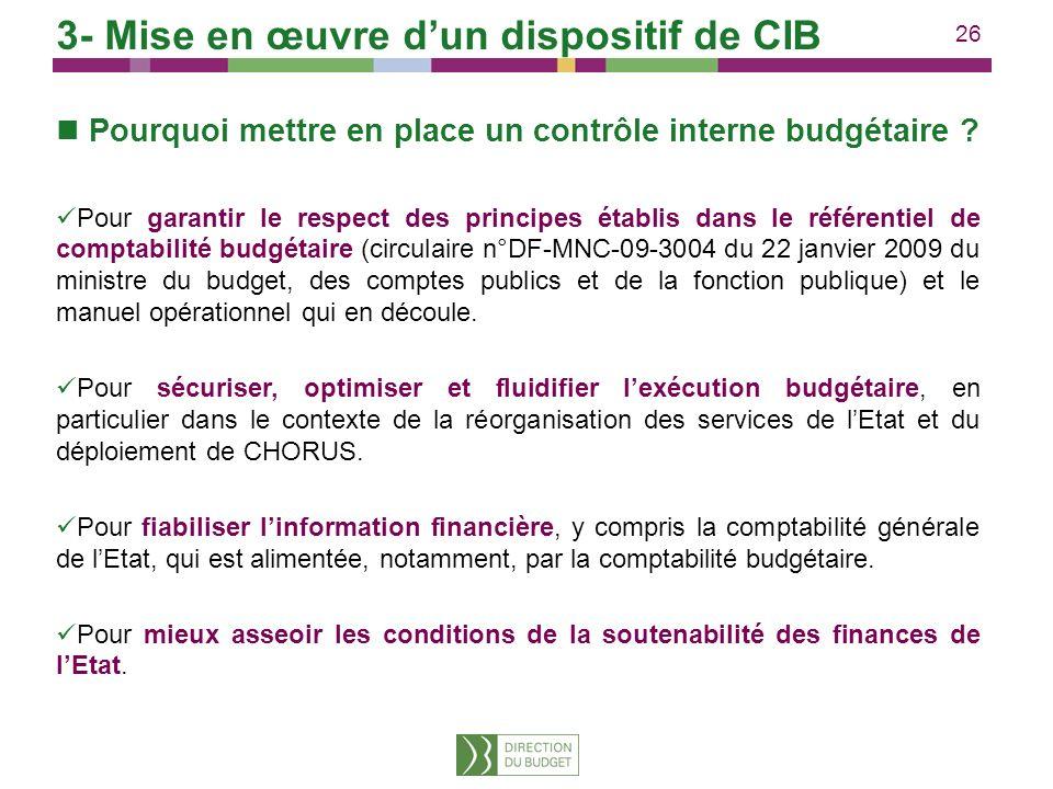 26 Pourquoi mettre en place un contrôle interne budgétaire ? Pour garantir le respect des principes établis dans le référentiel de comptabilité budgét