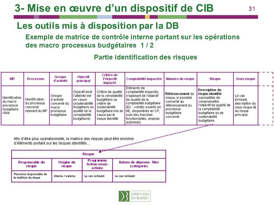 31 Exemple de matrice de contrôle interne portant sur les opérations des macro processus budgétaires 1 / 2 Partie identification des risques Les outil