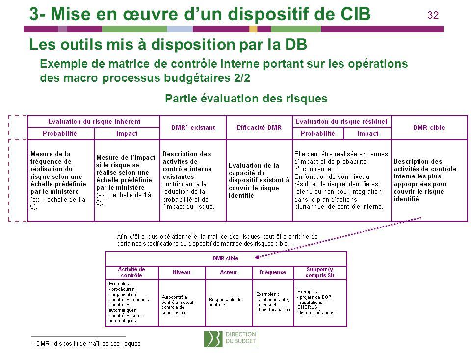 32 Exemple de matrice de contrôle interne portant sur les opérations des macro processus budgétaires 2/2 Partie évaluation des risques Les outils mis