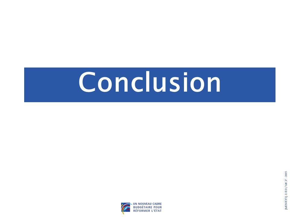 [MINEFI]. DRB/ MCF - 2005 La LOLF lève les obstacles En résumé : ce qui change avec la LOLF