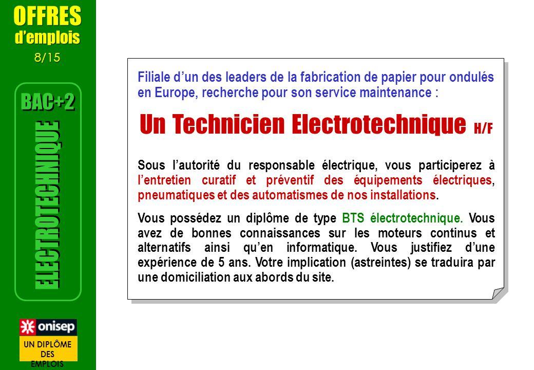 Filiale dun des leaders de la fabrication de papier pour ondulés en Europe, recherche pour son service maintenance : Un Technicien Electrotechnique H/