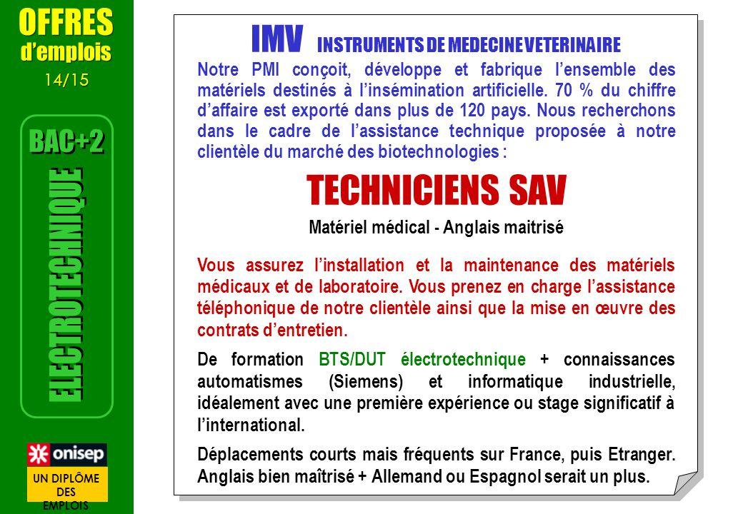 IMV INSTRUMENTS DE MEDECINE VETERINAIRE Notre PMI conçoit, développe et fabrique lensemble des matériels destinés à linsémination artificielle. 70 % d
