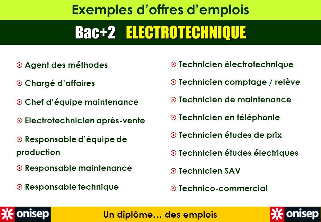 Exemples doffres demplois Bac+2 ELECTROTECHNIQUE Un diplôme… des emplois Technicien électrotechnique Technicien comptage / relève Technicien de mainte