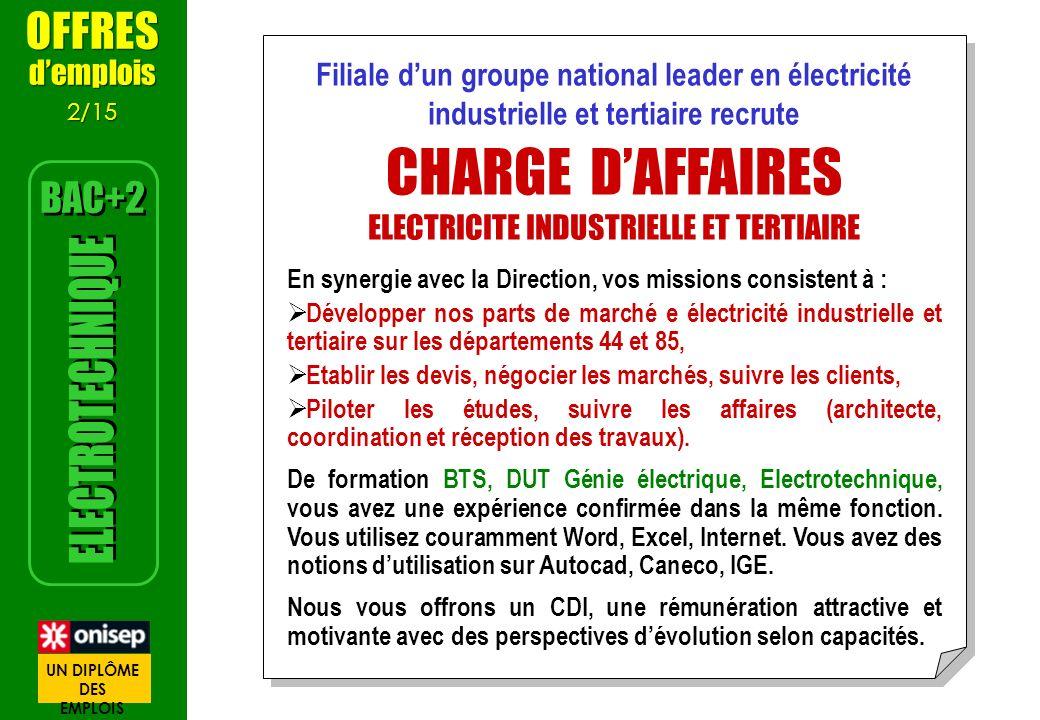 Filiale dun groupe national leader en électricité industrielle et tertiaire recrute CHARGE DAFFAIRES ELECTRICITE INDUSTRIELLE ET TERTIAIRE En synergie