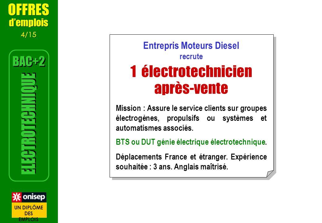 Entrepris Moteurs Diesel recrute 1 électrotechnicien après-vente Mission : Assure le service clients sur groupes électrogènes, propulsifs ou systèmes