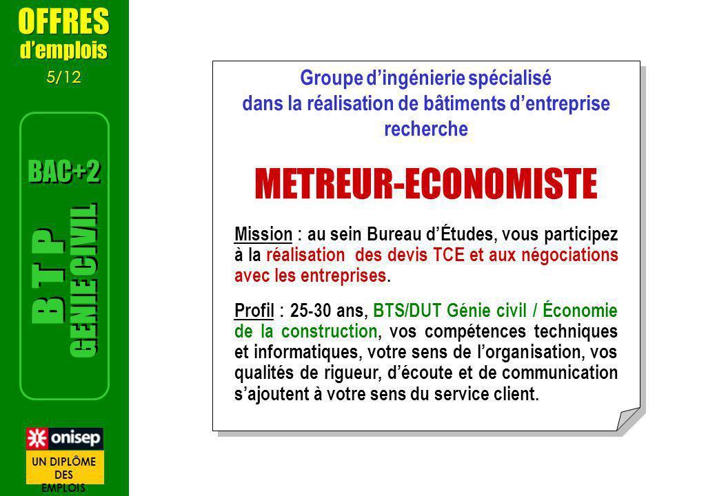www.onisep.fr/equipeseducatives FEVRIER 2009 Pour progresser dans le diaporama : sil ny a pas de bouton daction, il suffit pour obtenir la diapositive suivante de cliquer nimporte où sur la diapositive.