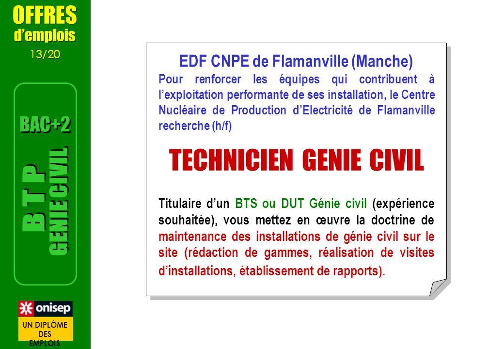 OFFRES demplois 13/20 OFFRES demplois 13/20 EDF CNPE de Flamanville (Manche) Pour renforcer les équipes qui contribuent à lexploitation performante de