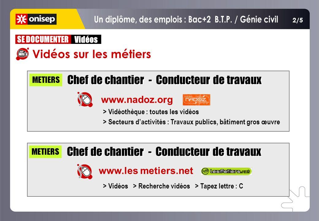 2/5 Chef de chantier - Conducteur de travaux www.nadoz.org METIERS > Vidéothèque : toutes les vidéos > Secteurs dactivités : Travaux publics, bâtiment