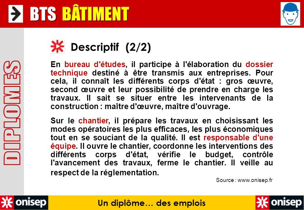 Source : www.onisep.fr Descriptif (2/2) BTS BÂTIMENT Un diplôme… des emplois En bureau d'études, il participe à l'élaboration du dossier technique des