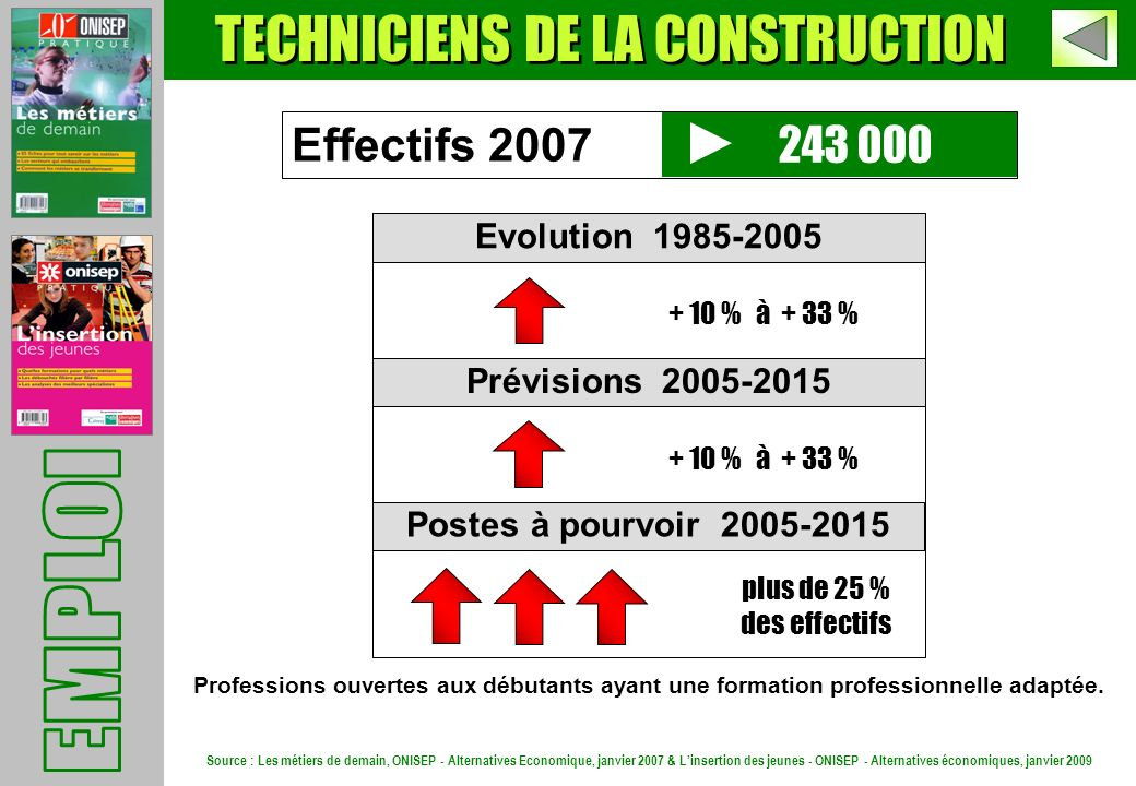 243 000 TECHNICIENS DE LA CONSTRUCTION Evolution 1985-2005 Prévisions 2005-2015 Postes à pourvoir 2005-2015 + 10 % à + 33 % plus de 25 % des effectifs