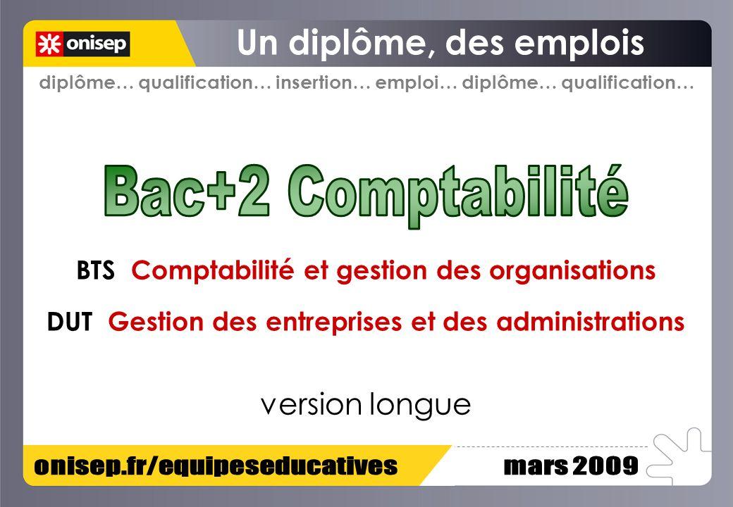diplôme… qualification… insertion… emploi… diplôme… qualification… BTS Comptabilité et gestion des organisations DUT Gestion des entreprises et des ad