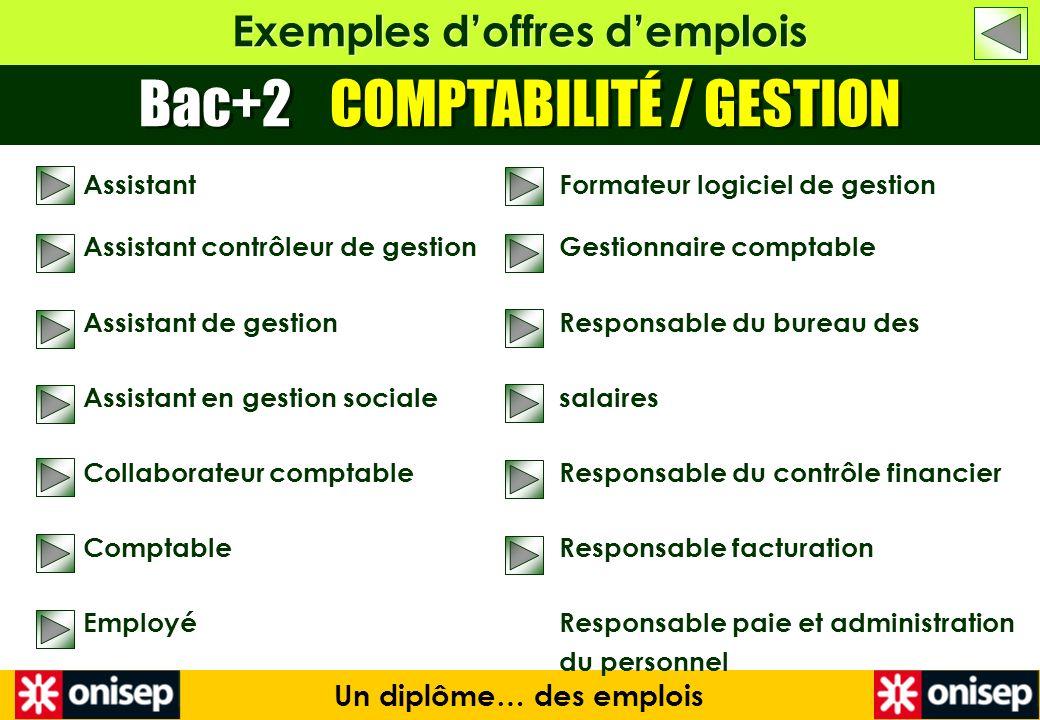 Exemples doffres demplois Un diplôme… des emplois Bac+2 COMPTABILITÉ / GESTION Assistant Assistant contrôleur de gestion Assistant de gestion Assistan
