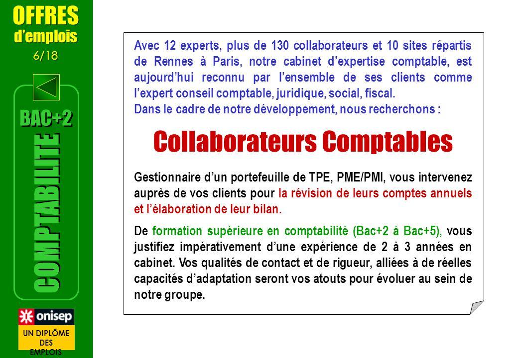 Avec 12 experts, plus de 130 collaborateurs et 10 sites répartis de Rennes à Paris, notre cabinet dexpertise comptable, est aujourdhui reconnu par len