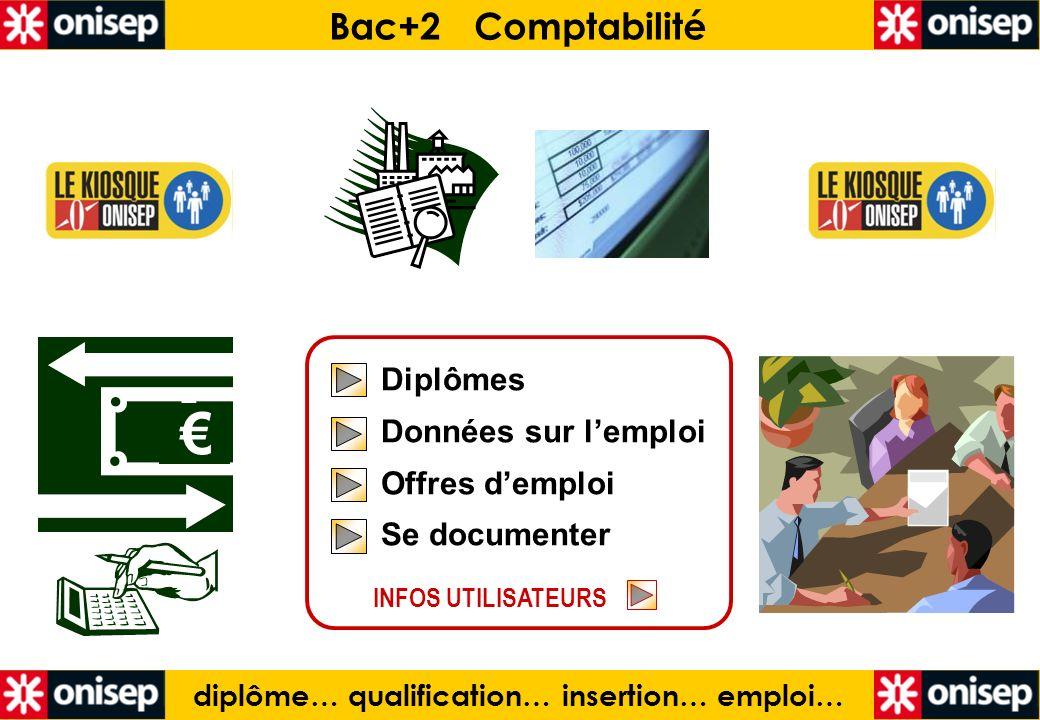 Source : www.onisep.fr Descriptif Un diplôme… des emplois BTS COMPTABILITE et GESTION DES ORGANISATIONS Ce BTS forme au métier de technicien supérieur comptable.