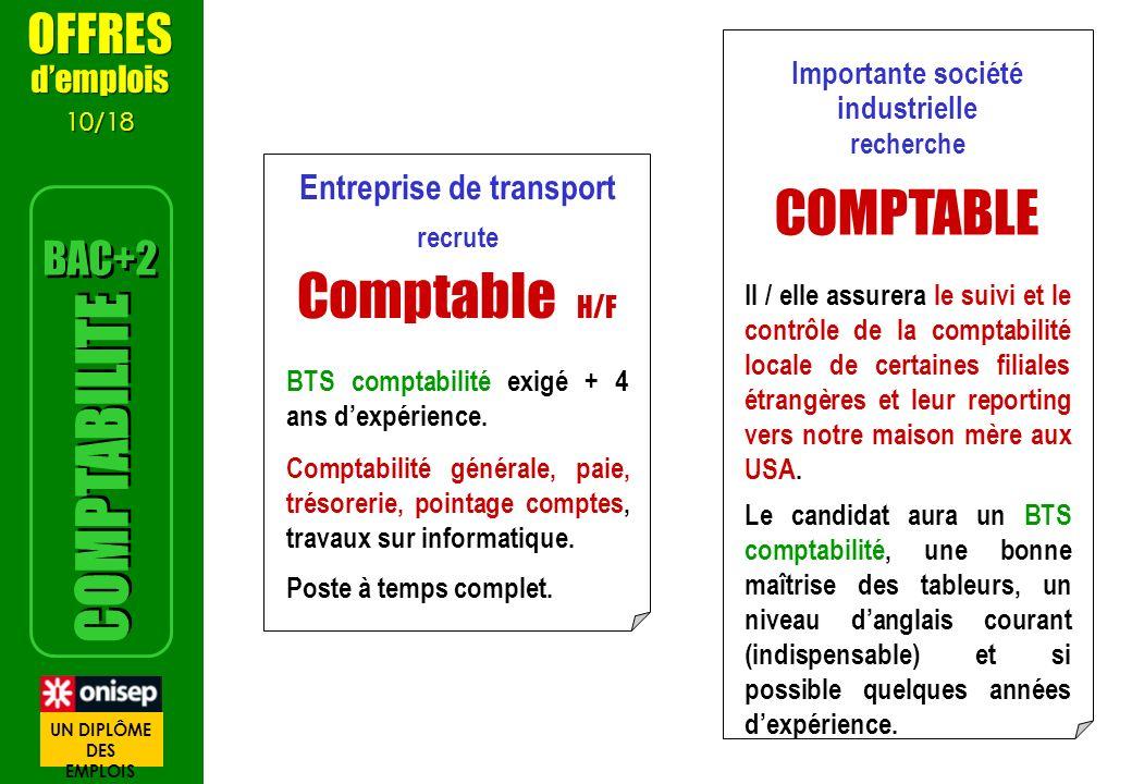 Entreprise de transport recrute Comptable H/F BTS comptabilité exigé + 4 ans dexpérience. Comptabilité générale, paie, trésorerie, pointage comptes, t