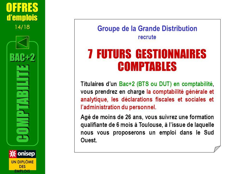 Groupe de la Grande Distribution recrute 7 FUTURS GESTIONNAIRES COMPTABLES Titulaires dun Bac+2 (BTS ou DUT) en comptabilité, vous prendrez en charge