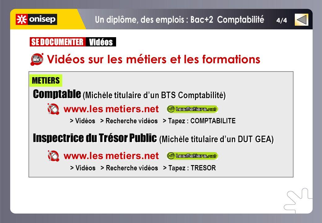 4/4 METIERS www.les metiers.net Comptable (Michèle titulaire dun BTS Comptabilité) Inspectrice du Trésor Public (Michèle titulaire dun DUT GEA) Compta