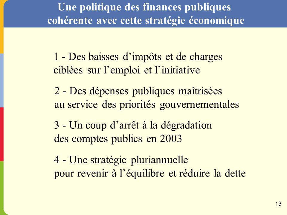 Une politique des finances publiques cohérente avec cette stratégie économique 12
